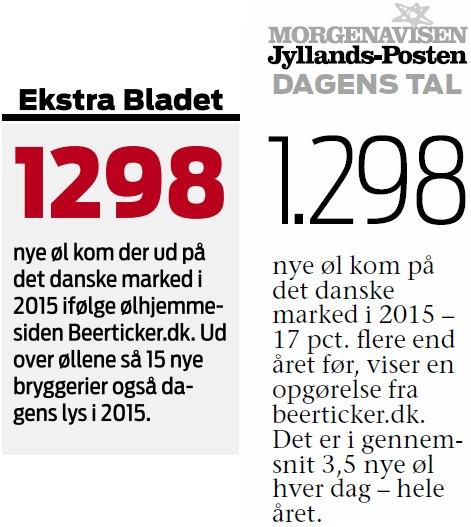 Nye danske øl 2015 JP Ekstra Bladet